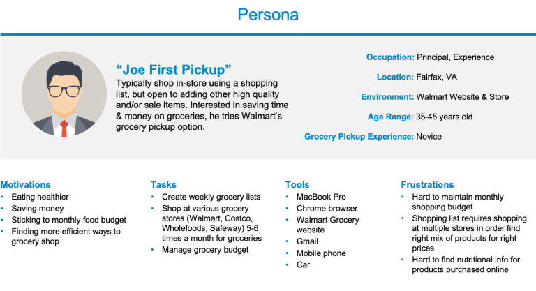 img - Walmart Grocery Pickup Experience - Persona