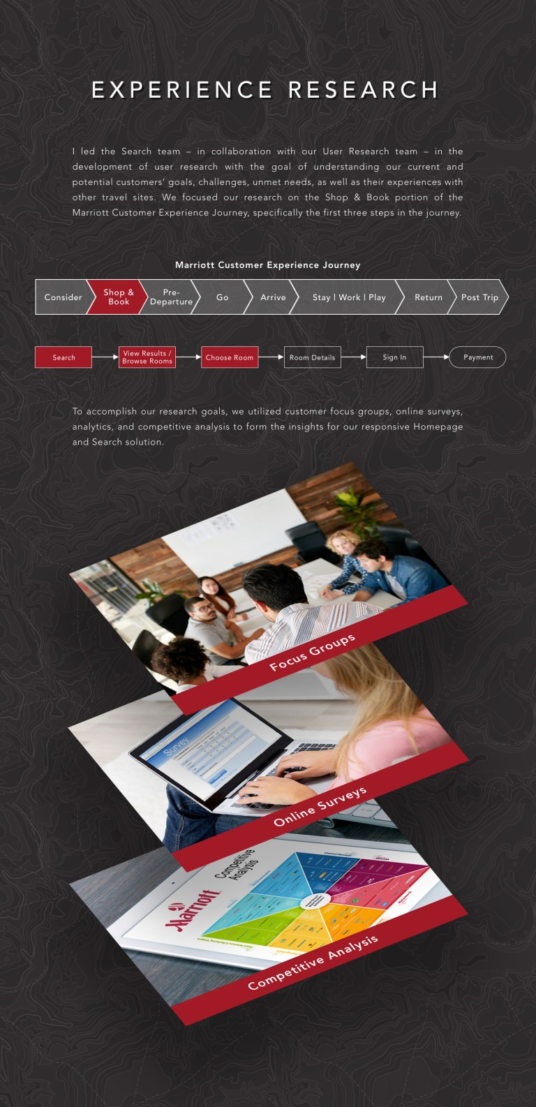 portfolio - marriott responsive user research