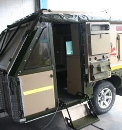 honda ridgeline towing travel trailers rewiring a travel trailer travel trailer plumbing diagram travel trailer wiring [ 2048 x 1360 Pixel ]