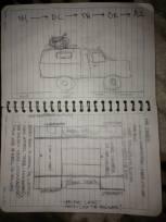 Ideas. PC: Jon Glueckert