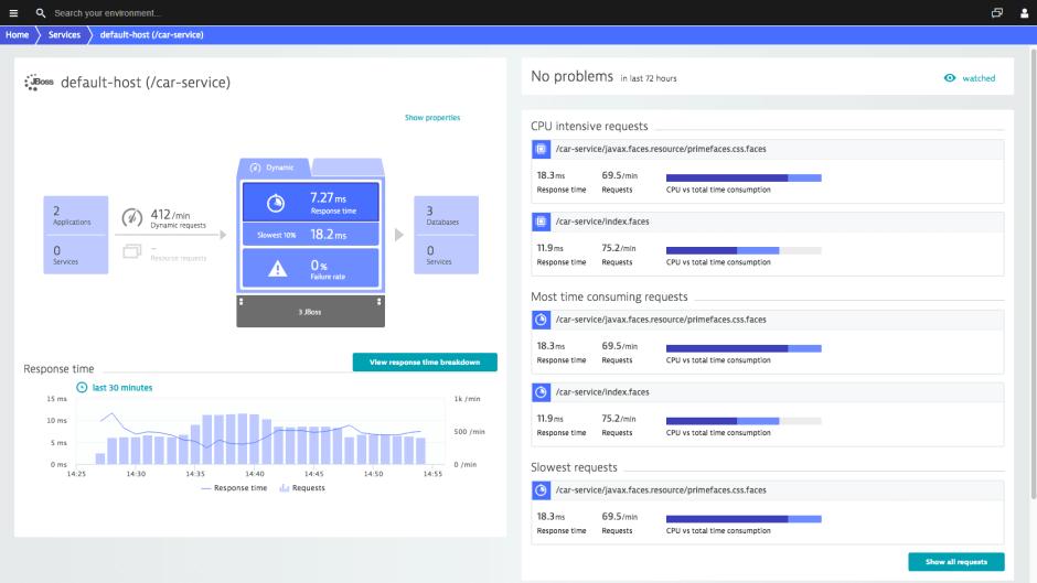 10 BEST Kubernetes monitoring tools