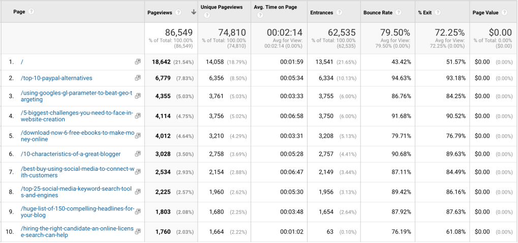 The Ultimate Beginner's Guide to Google Analytics-image30