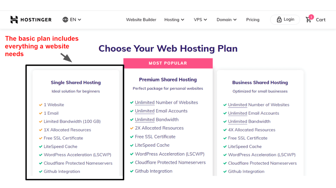 copy of copy of 11 best web hosts for ireland 1