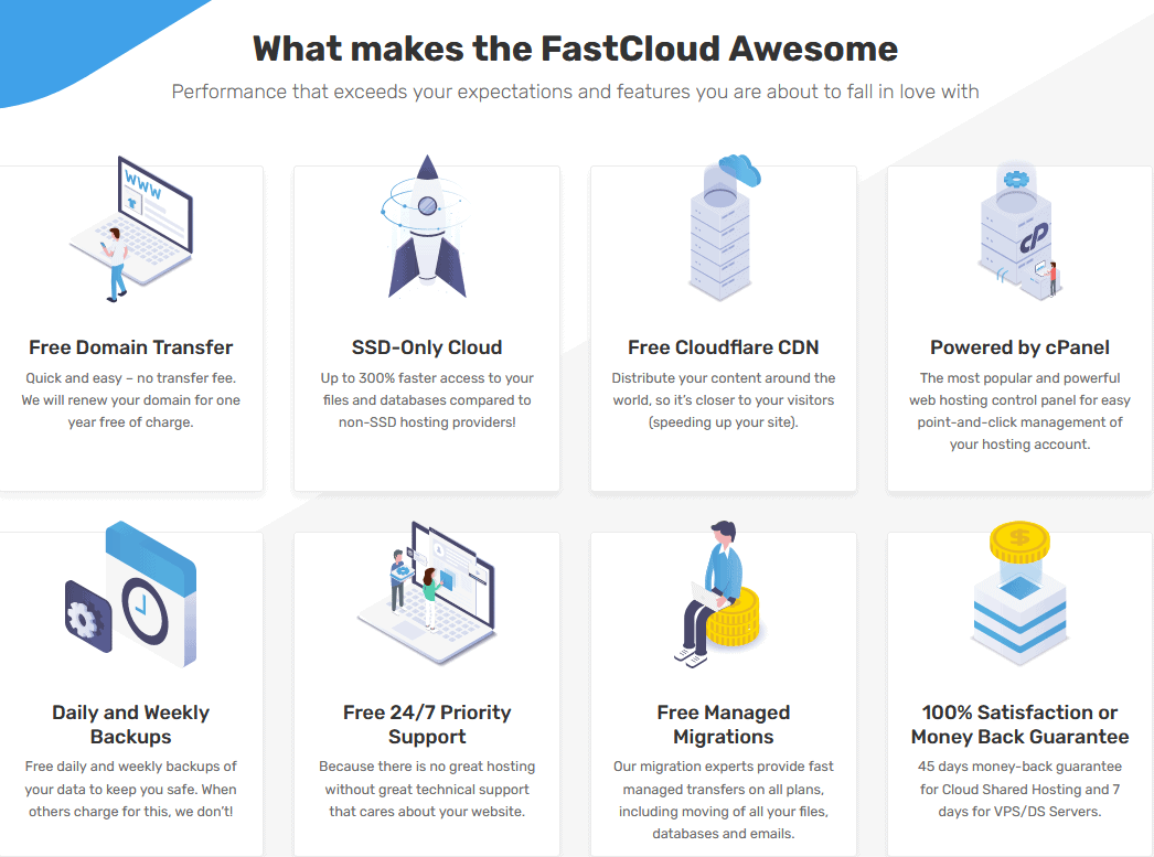 Screen capture of FastComet's service features