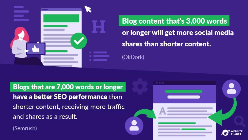 -outline---business-blogging-stats-in-2021-43.png