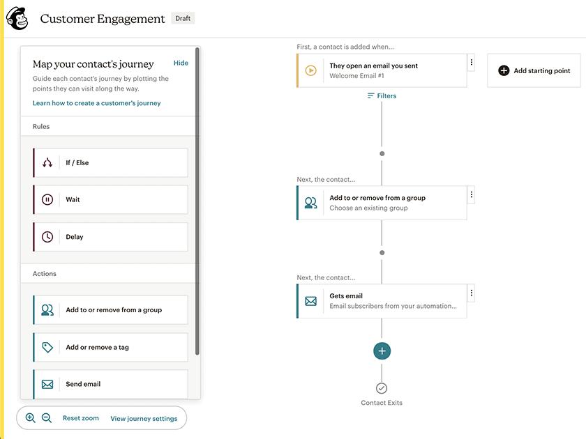 mailchimp-automations