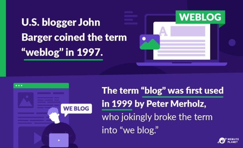 copy-of-blogging-statistics-2.png