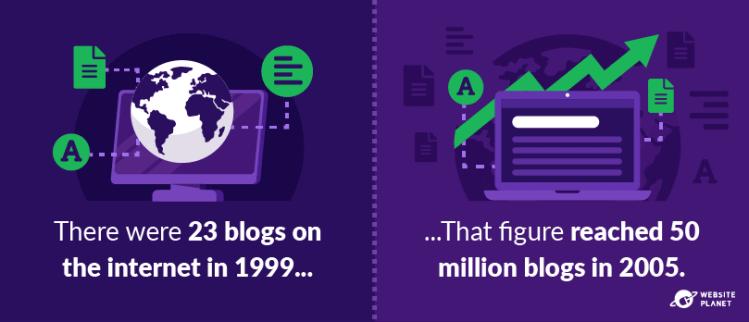 copy-of-blogging-statistics-5.png