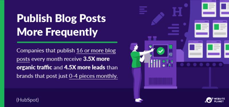 copy-of-blogging-statistics-57.png