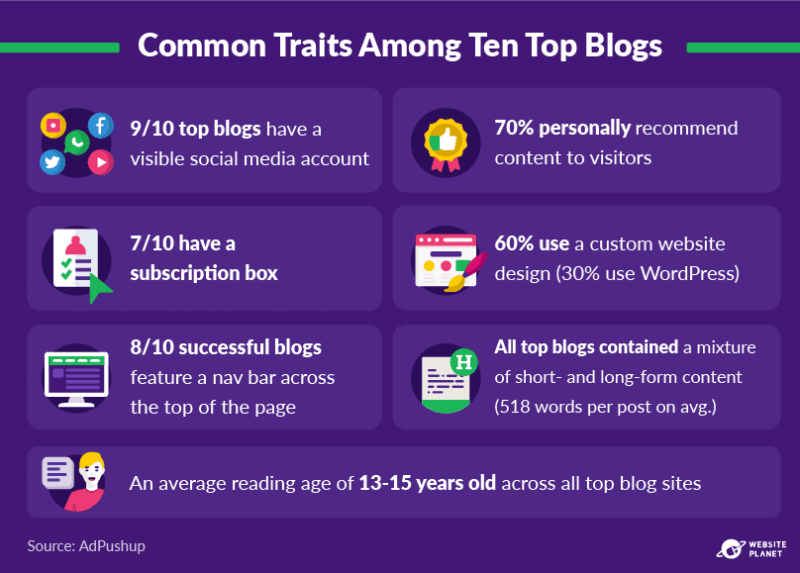 copy-of-blogging-statistics-59.png