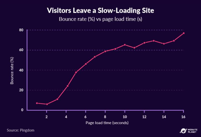 copy-of-blogging-statistics-77.png