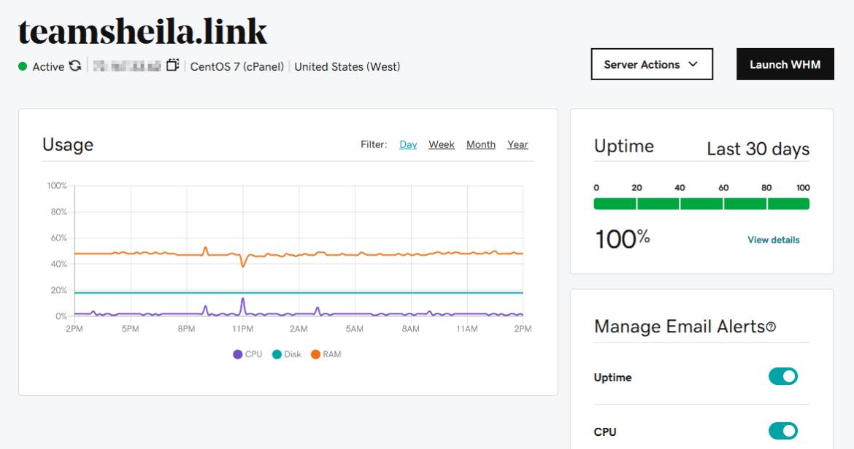 godaddy's-resource-monitoring-dashboard