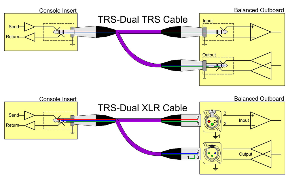 trs insert cable wiring diagram 350 5 7 engine q should mixer connections be balanced or unbalanced if you re handy with a soldering iron typical y cord