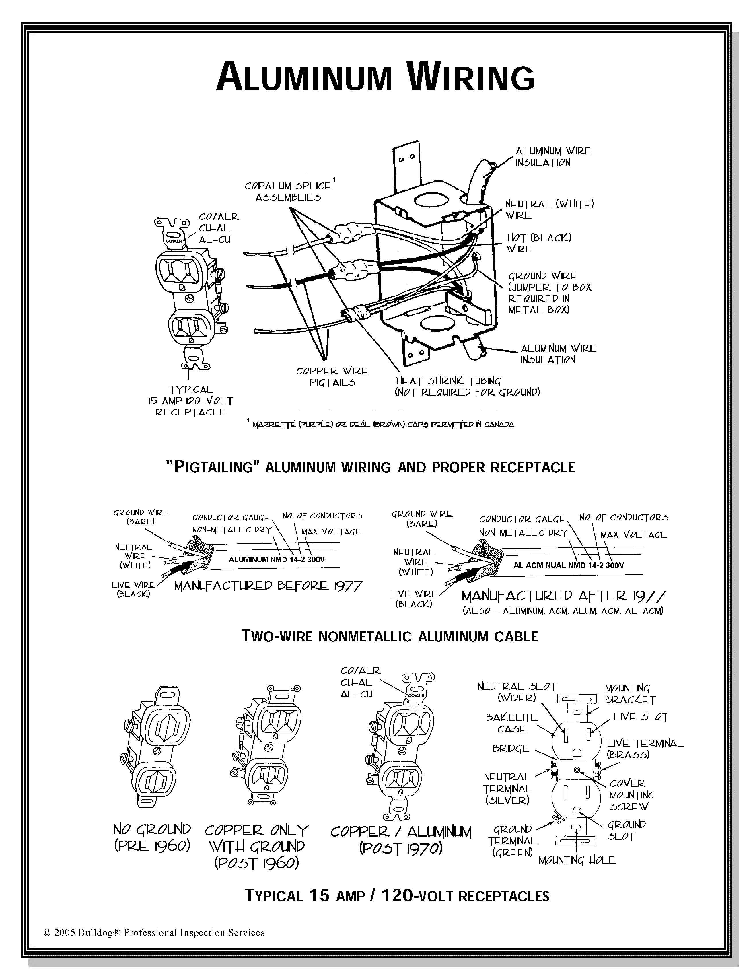 Home Inspection Aluminum Wiring Auto Electrical Diagram Arb Harness Lighting Intermatic T102 John Deere Rx95 2003 Ford F 250 Super Duty Cooler