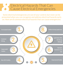 here are a few of electrical hazards to watch out for that could lead to an electrical emergency  [ 1140 x 1180 Pixel ]