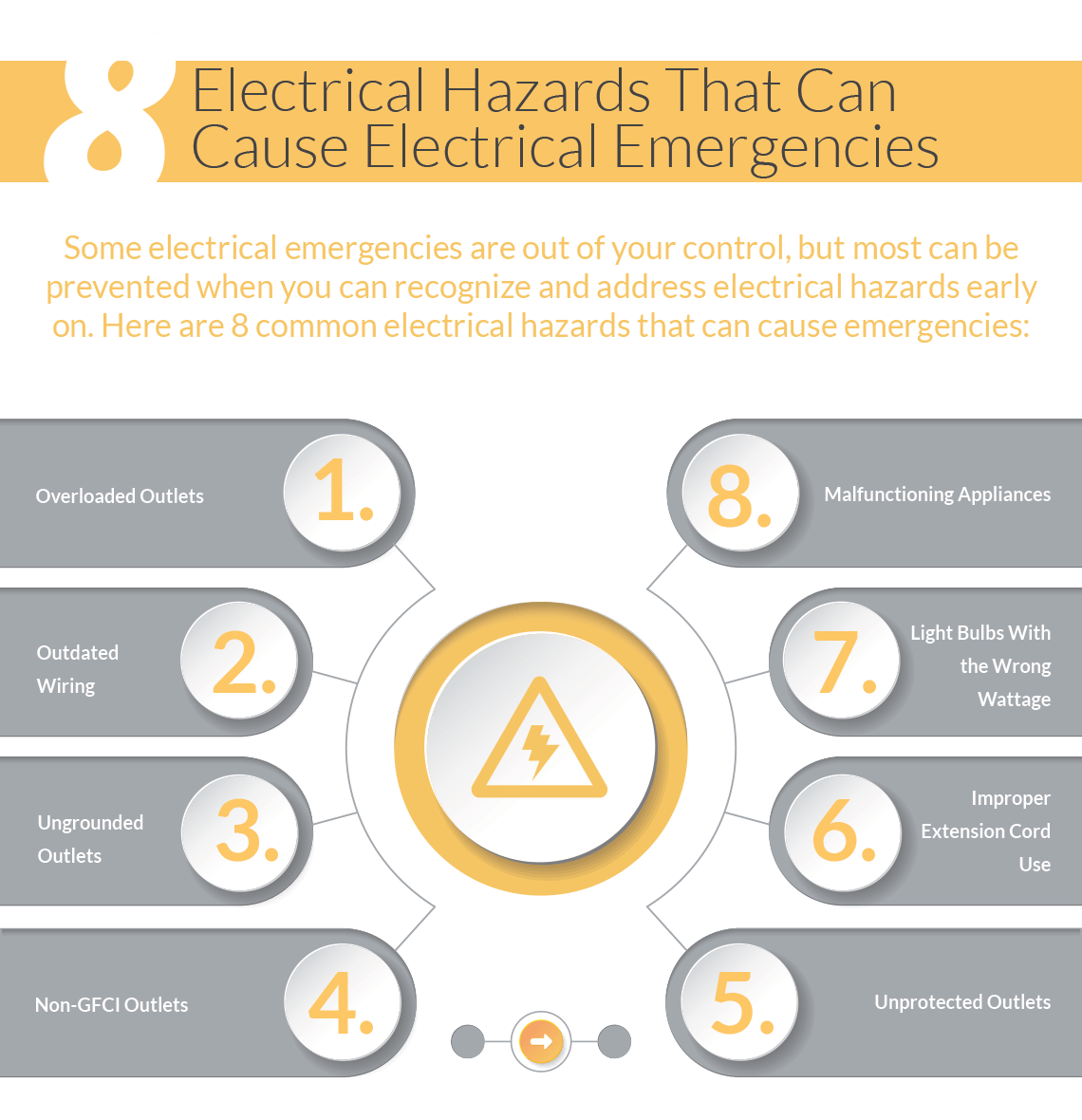 hight resolution of here are a few of electrical hazards to watch out for that could lead to a residential electrical emergency in cincinnati or northern kentucky