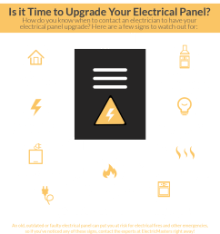 signs that it s time to upgrade your electrical panel [ 1140 x 1240 Pixel ]