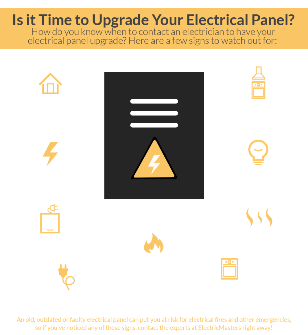 medium resolution of signs that it s time to upgrade your electrical panel