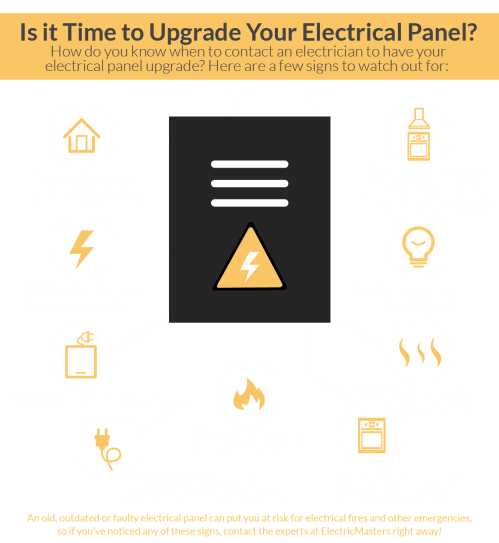 small resolution of signs that it s time to upgrade your electrical panel