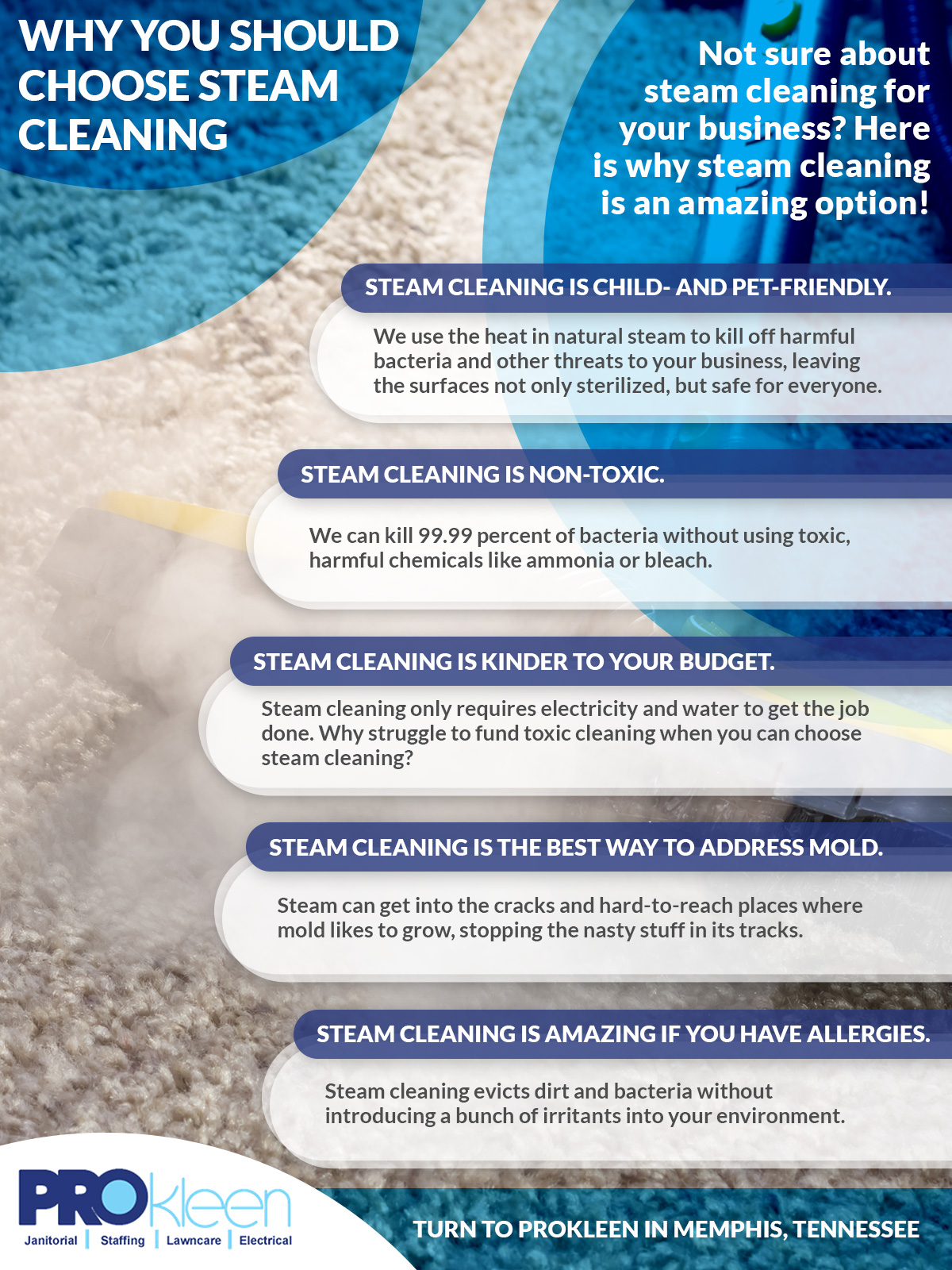 Janitorial Services Tennessee: Why You Should Choose Steam ...