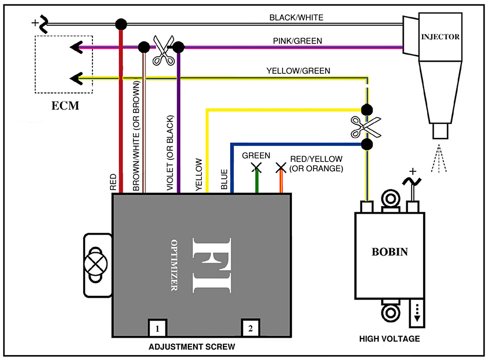 FI OPTIMIZER_LR01_E axxess gmos lan 01 wiring diagram efcaviation com gmos 06 wiring diagram at edmiracle.co