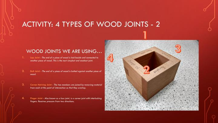 Wood 20Joints 20and 20Processes-page-005