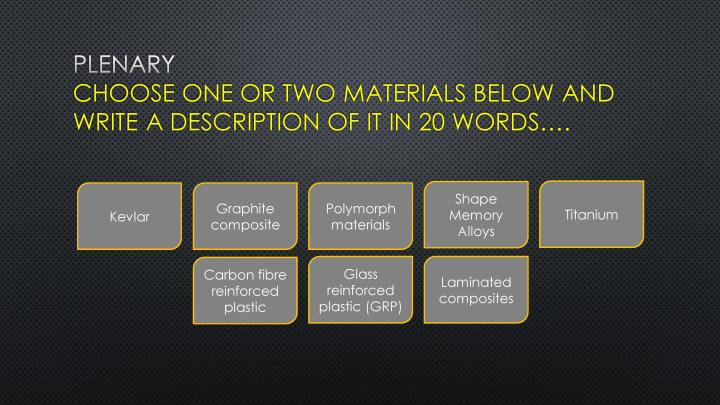 Composites, Smart and Modern Materials-page-009