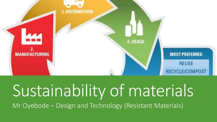 Sustainability 20of 20materials-page-001
