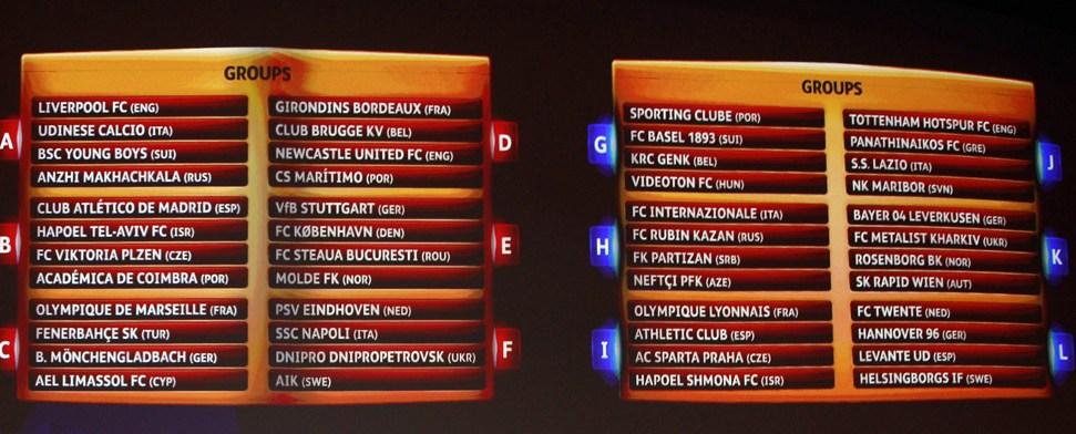 Europa League: Gladbach trifft auf Fenerbahce