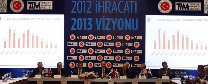 Kann türkische Flexibilität die europäische Schwäche auskontern?