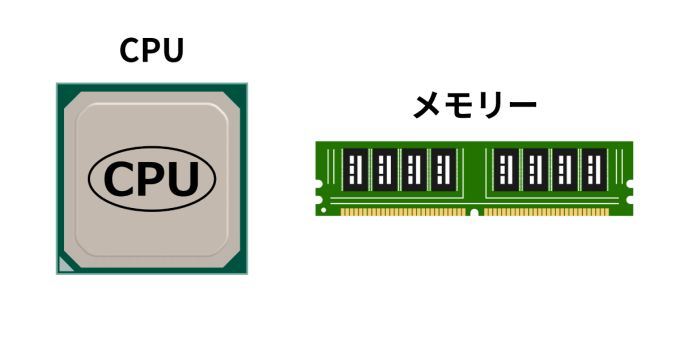 DTM パソコン CPU メモリー