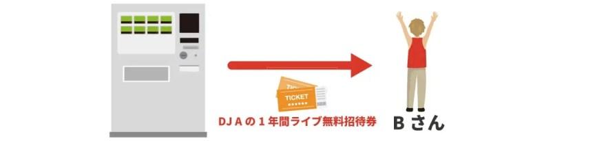 ticket-blockchain-year