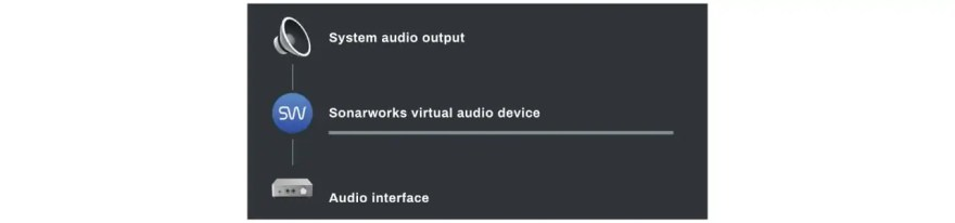 reference-4-system-audio-output