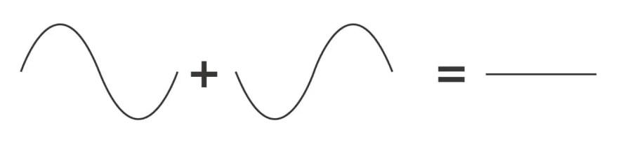 phase-no-sound
