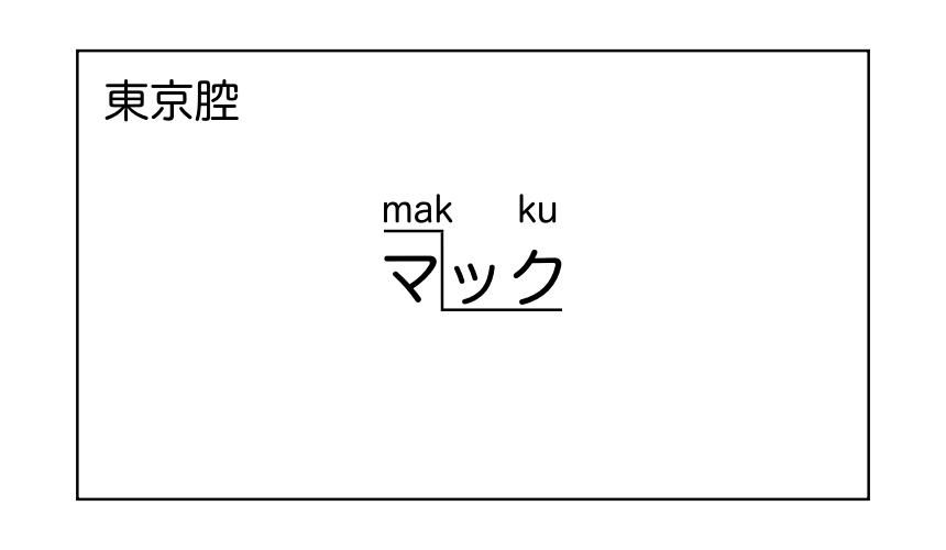 環球影城不說「USJ」?!大阪人常用單字跟你想的不一樣!   樂吃購!日本
