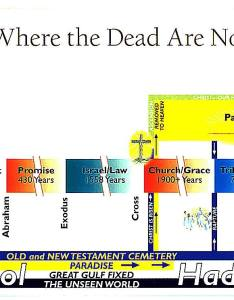 Bible charting the end times by tim lahaye and tom ice also hobit fullring rh