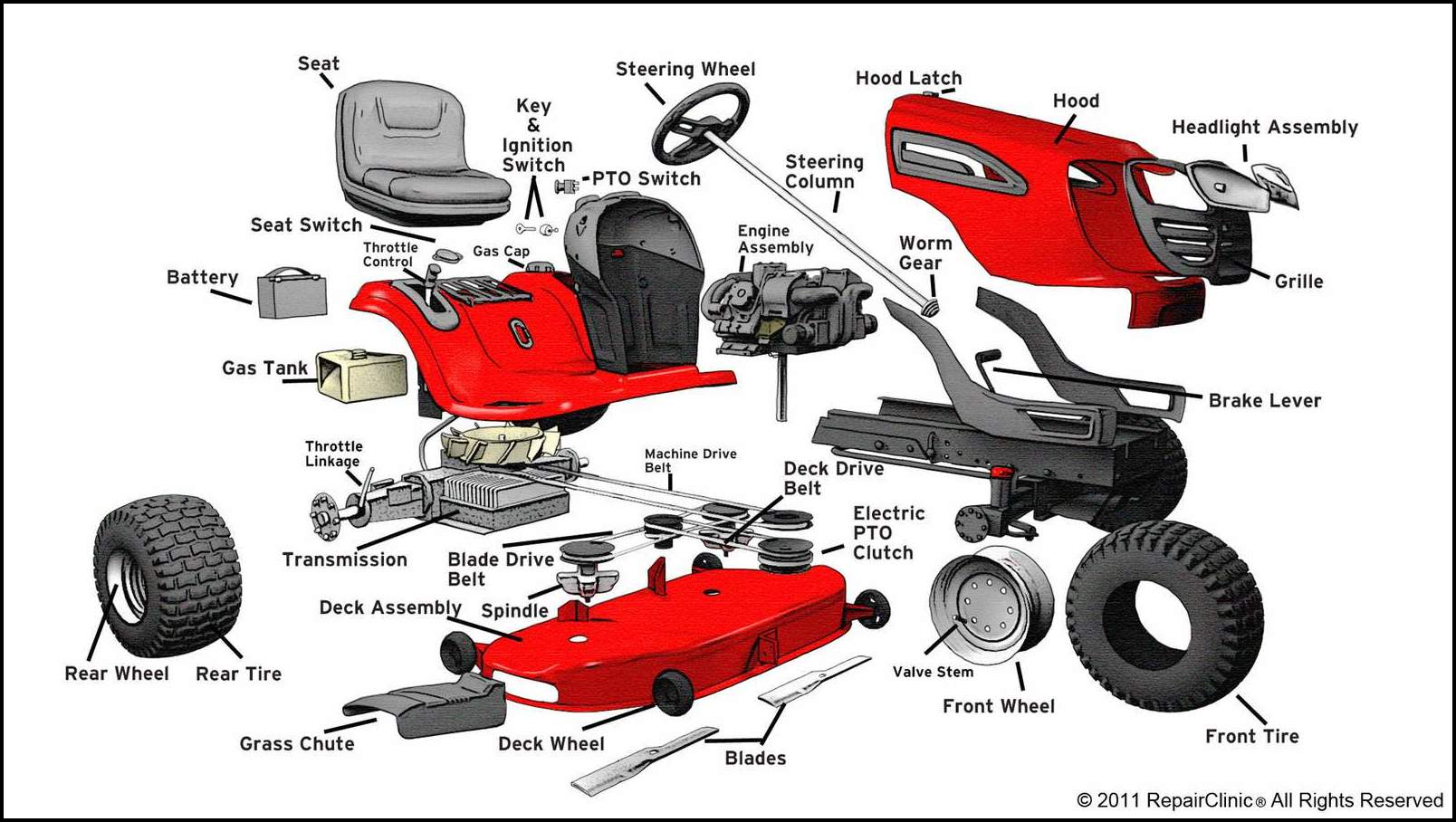 hight resolution of craftsman riding lawn mower diagrams wiring diagram portal craftsman riding lawn mower engine diagram craftsman riding lawn mower diagrams