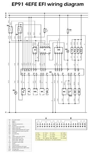 Toyota Starlet Ep91 Wiring Diagram  Wiring Diagram