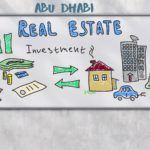 Open a Real Estate Company in Abu Dhabi