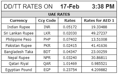 Latest Gold Foreign Exchange Rates In The Uae Dubai Gazette