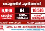 covid-19 has been confirmed for 6996 people in Kerala today.