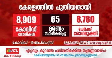 covid-19 has been confirmed for 8909 people in Kerala today