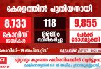 covid-19 has been confirmed for 8733 people in Kerala today.
