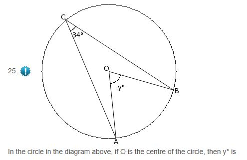 CSEC Maths Multiple Choice e-tests
