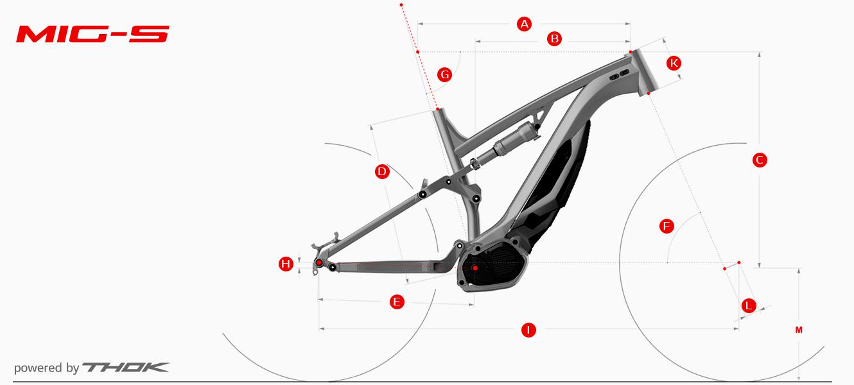 E-Bike Sizing