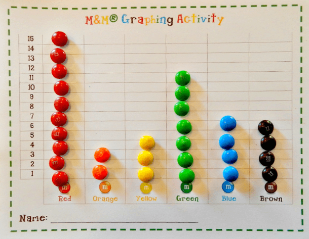 kids math, candy graphing, M&M Math, preschool