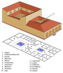 Ancient Rome: Housing and Homes