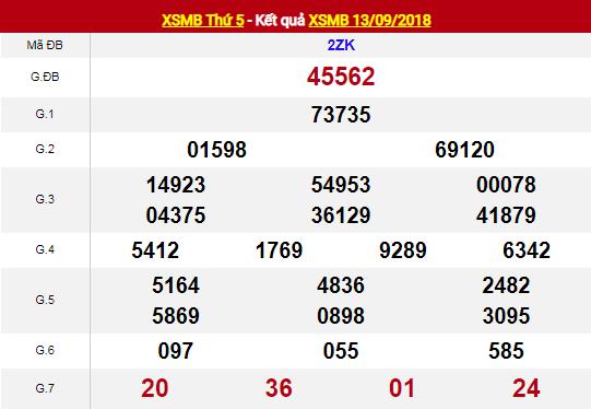 kết quả xsmb ngày 14/9/2018