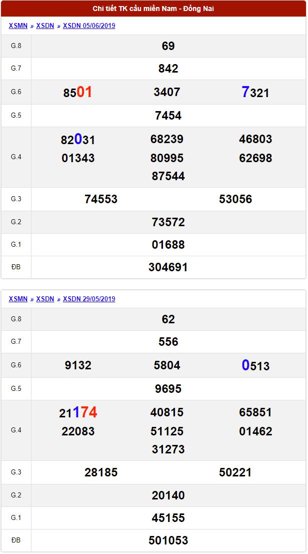 dự đoán xổ số đồng nai ngày 12/6/2019