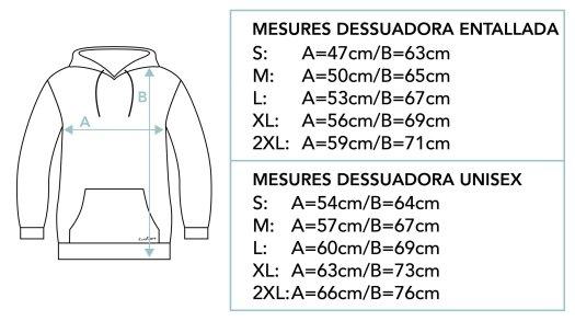 mesures-dessuadora